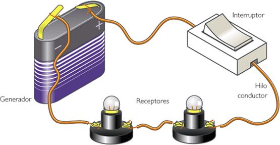 Circuito Electrico Basico : Circuito electrico bricolaje casa page